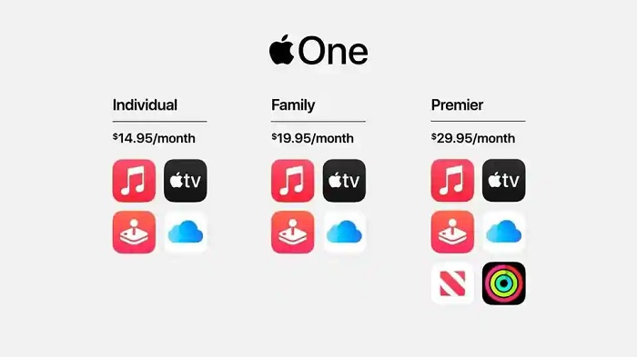 Apple One Subscription